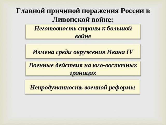 Главной причиной поражения России в Ливонской войне: