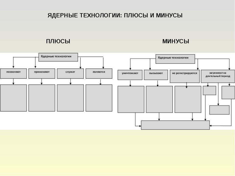 Таблица плюсы и минусы в спорной ситуации