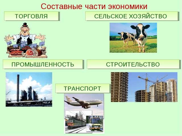 Составные части экономики СТРОИТЕЛЬСТВО ТОРГОВЛЯ СЕЛЬСКОЕ ХОЗЯЙСТВО ПРОМЫШЛЕН...