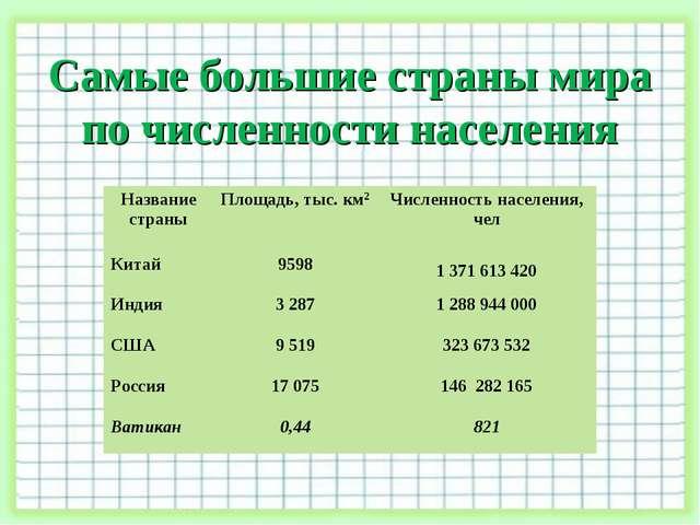 Население городов сша 2016 таблица