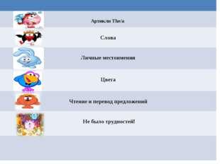 Артикли The/a Слова Личные местоимения Цвета Чтение и перевод предложений Не