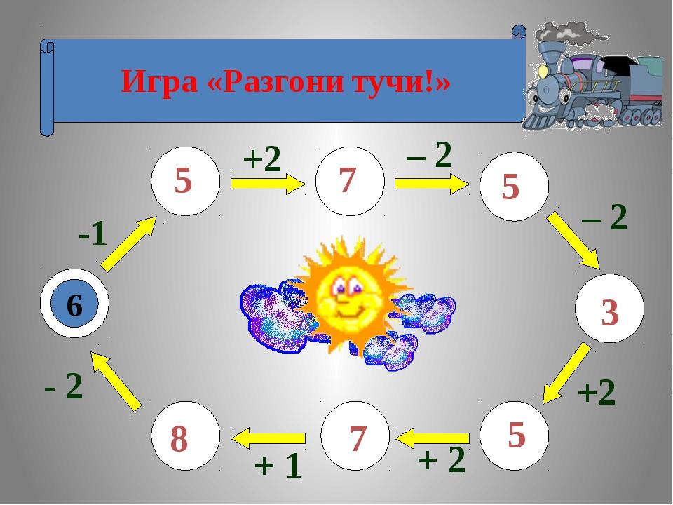 """ Игра «Разгони тучи!» 6 -1 - 2 + 1 + 2 +2 – 2 – 2 +2 5 8 7 5 3 5 7"