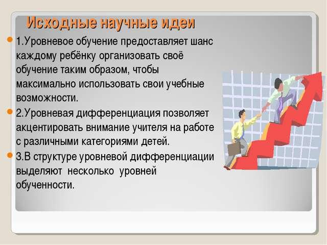 Исходные научные идеи 1.Уровневое обучение предоставляет шанс каждому ребёнку...