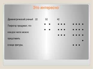 Древнегреческий ученый 22 32 42 Пифагор придумал, что каждое число можно пред