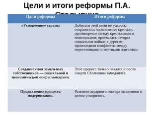 Цели и итоги реформы П.А. Столыпина Цели реформыИтоги реформы «Успокоение» с