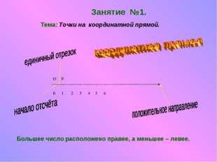 Большее число расположено правее, а меньшее – левее. Занятие №1. Тема: Точки