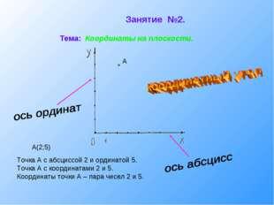 А(2;5) Точка А с абсциссой 2 и ординатой 5. Точка А с координатами 2 и 5. Коо