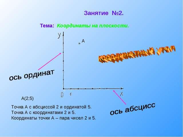 А(2;5) Точка А с абсциссой 2 и ординатой 5. Точка А с координатами 2 и 5. Коо...
