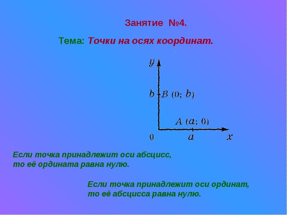 Если точка принадлежит оси ординат, то её абсцисса равна нулю. Если точка при...