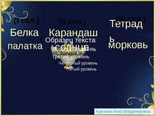 Белка (I скл.) Карандаш (II скл.) палатка Тетрадь (III скл.) морковь солнце К