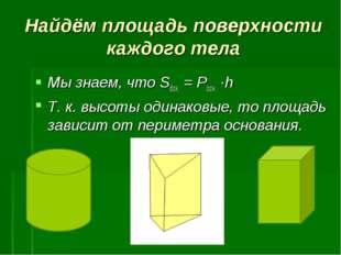 Найдём площадь поверхности каждого тела Мы знаем, что Sбок. = Росн. ∙h Т. к.