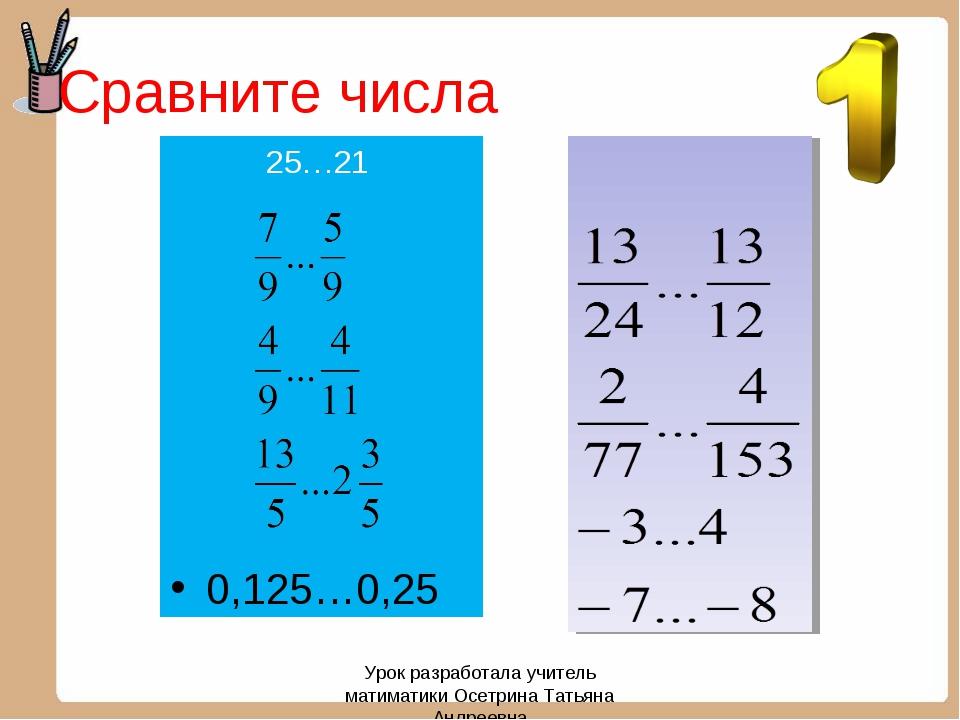Сравните числа 25…21 0,125…0,25 Урок разработала учитель матиматики Осетрина...