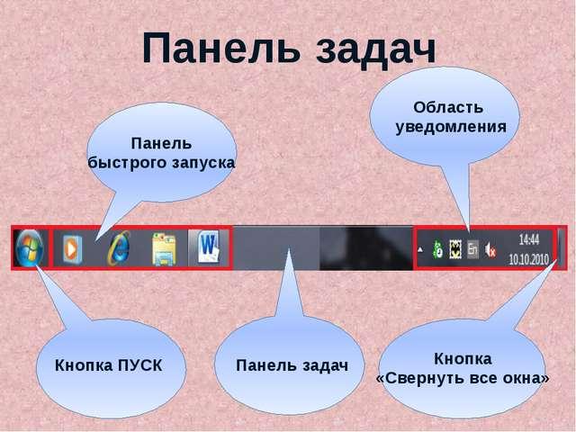 Панель задач Кнопка ПУСК Панель быстрого запуска Панель задач Область уведомл...