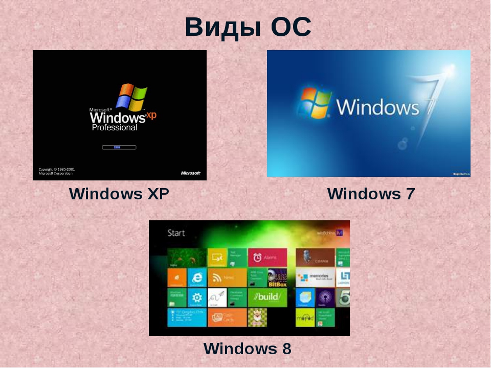 Windows XP Windows 7 Windows 8 Виды ОС