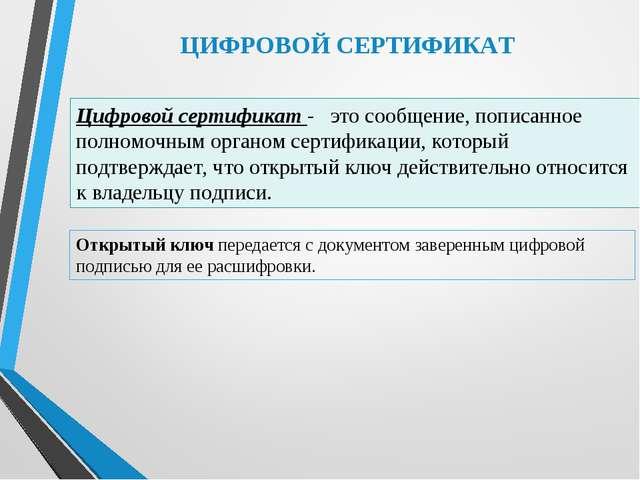 ЦИФРОВОЙ СЕРТИФИКАТ Цифровой сертификат - это сообщение, пописанное полномочн...