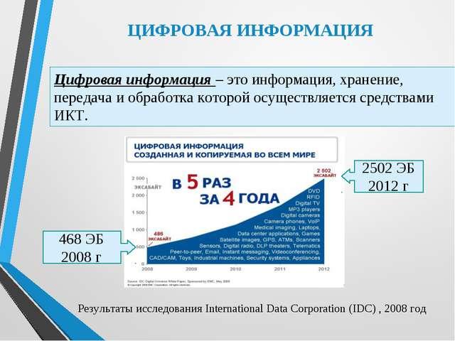 ЦИФРОВАЯ ИНФОРМАЦИЯ Цифровая информация – это информация, хранение, передача...