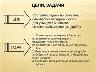 ЦЕЛЬ ЗАДАЧИ ЦЕЛИ, ЗАДАЧИ Составить задачи по сюжетам башкирских народных сказ