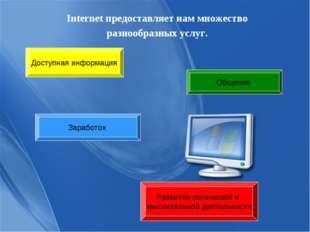Internet предоставляет нам множество разнообразных услуг. Доступная информаци