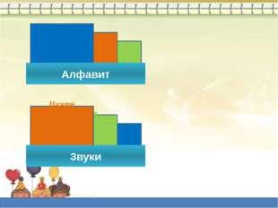 Сколько букв в алфавите русского языка? Сколько гласных букв в алфавите? Скол