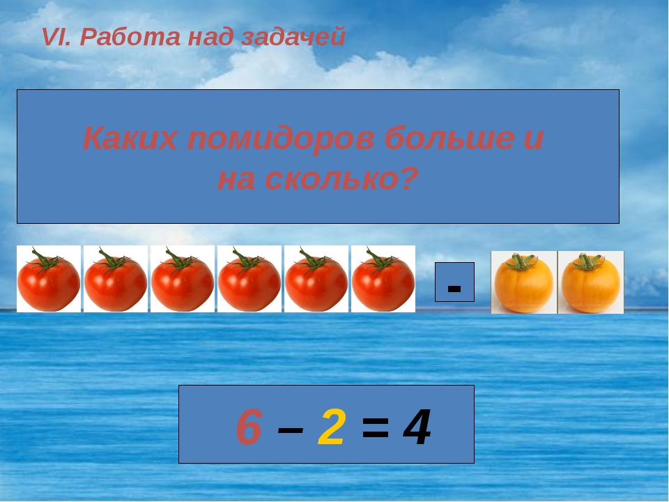 VI. Работа над задачей Каких помидоров больше и на сколько? - 6 – 2 = 4
