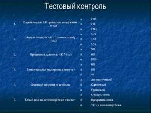 Тестовый контроль  1.Первая модель АК принята на вооружение (год)а1945