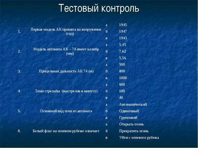Тестовый контроль  1.Первая модель АК принята на вооружение (год)а1945...