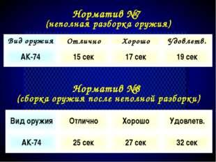 Норматив №7 (неполная разборка оружия) Норматив №8 (сборка оружия после непол