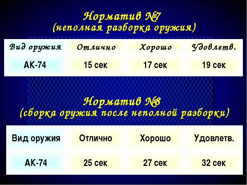 Норматив №7 (неполная разборка оружия) Норматив №8 (сборка оружия после непол...