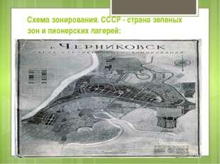 Схема зонирования. СССР - страна зеленых зон и пионерских лагерей: