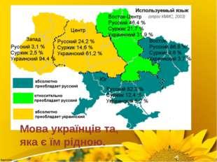Мова українців та, яка є їм рідною.