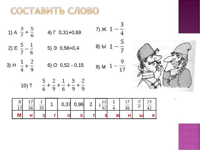 1) А 2) Е 3) Н 4) Г 0,31+0,69 5) Э 0,56+0,4 6) О 0,52 - 0,15 7) Ж 8) Ы 9) М 1...