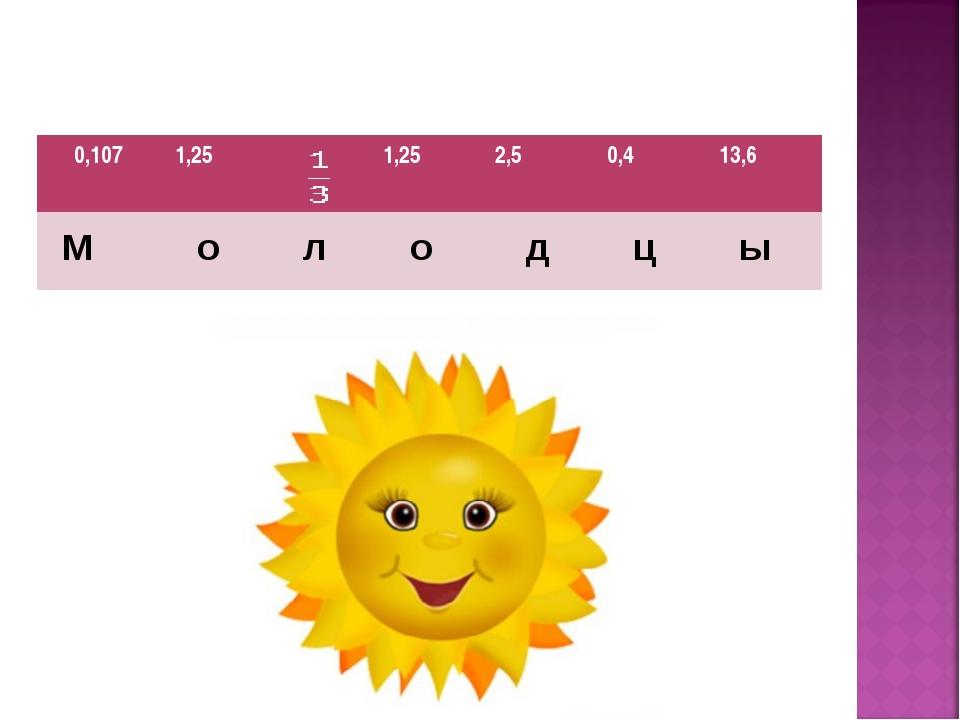 М о л о д ц ы 0,107 1,25 1,252,50,413,6