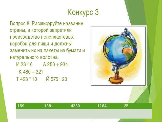 Конкурс 3 Вопрос 8. Расшифруйте название страны, в которой запретили произво...