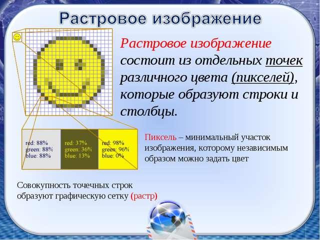 Растровое изображение состоит из отдельных точек различного цвета (пикселей),...
