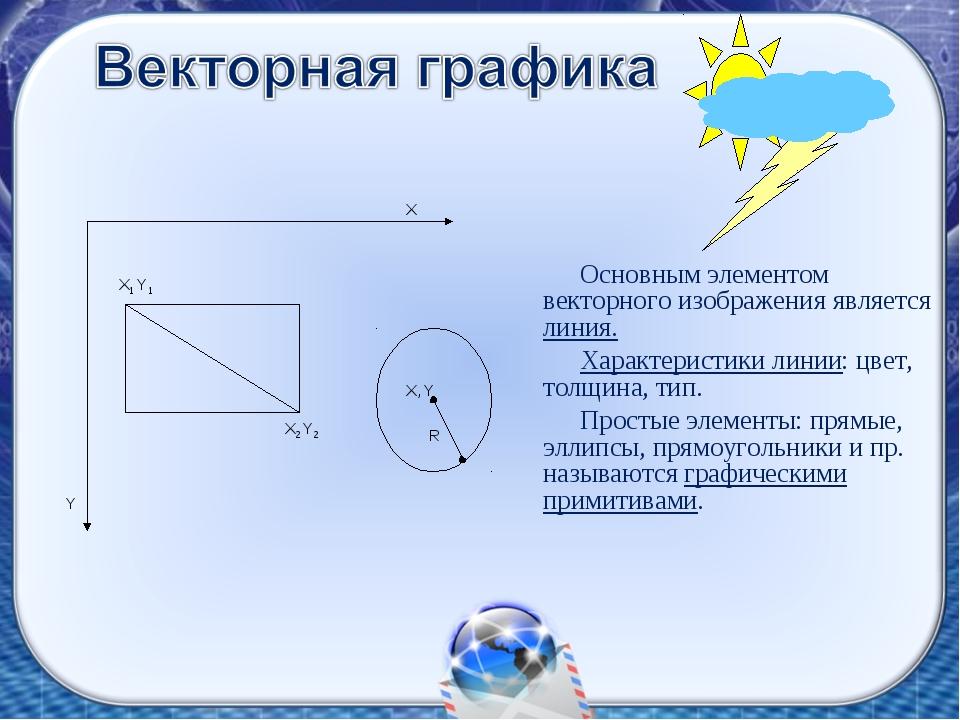 Основным элементом векторного изображения является линия. Характеристики лини...