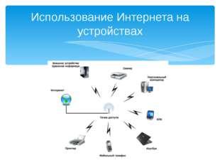 Использование Интернета на устройствах