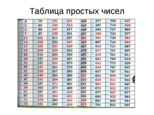 Таблица простых чисел