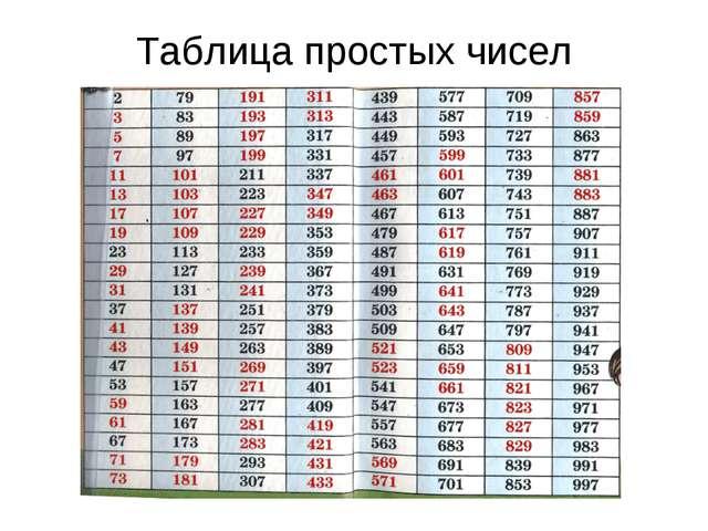 Презентация по математике на тему устная нумерация от 1 до 1000 (3 класс)