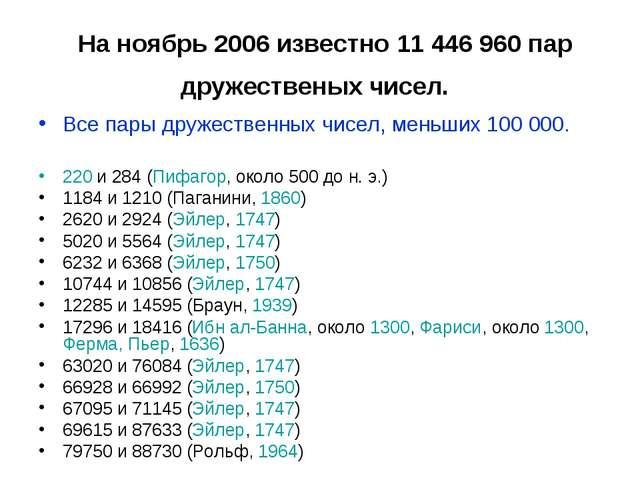 На ноябрь 2006 известно 11 446 960 пар дружественых чисел. Все пары дружеств...