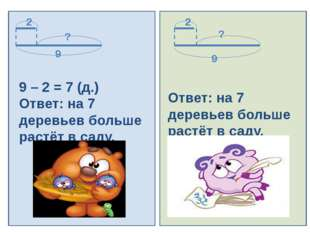 9 – 2 = 7 (д.) Ответ: на 7 деревьев больше растёт в саду. 9 ? 2 9 2 ? Ответ: