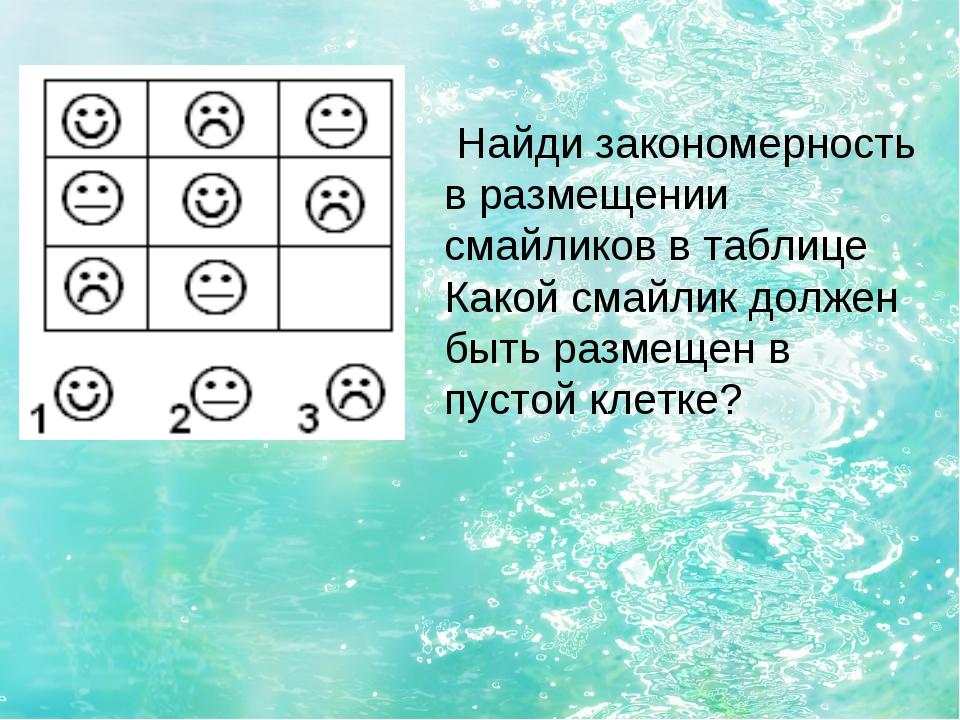 Найди закономерность в размещении смайликов в таблице Какой смайлик должен б...