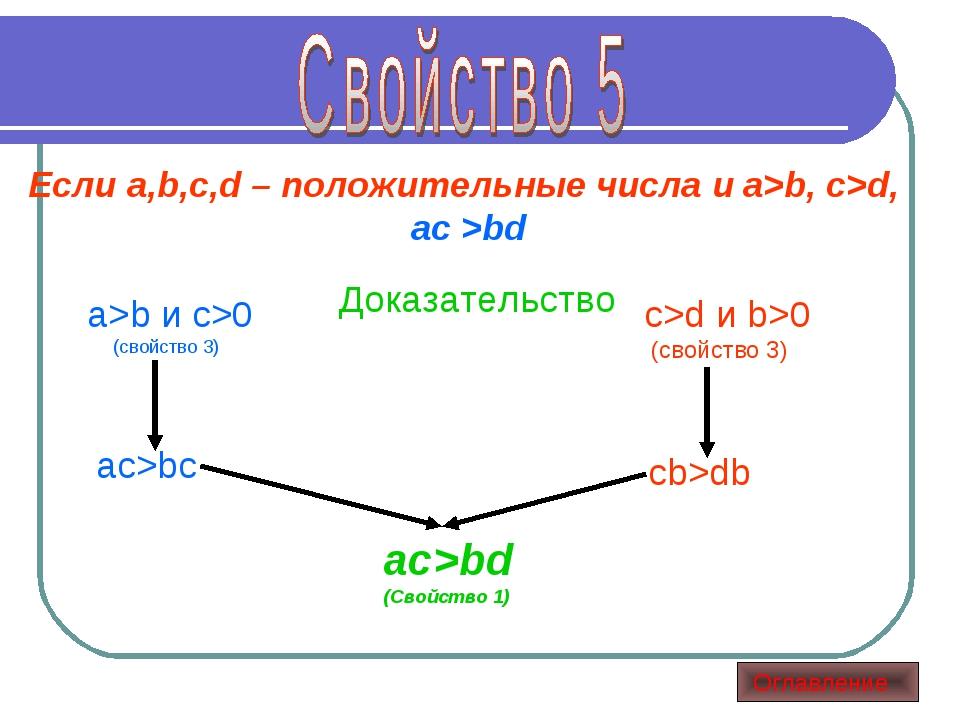 Если a,b,c,d – положительные числа и a>b, c>d, ас >bd Доказательство a>b и c>...