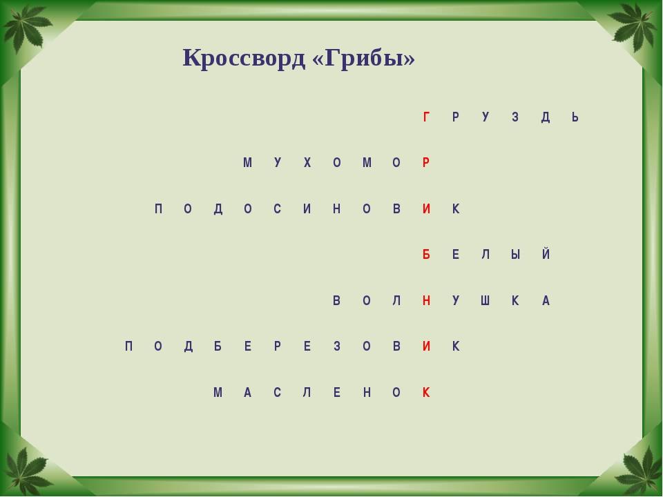 Кроссворд «Грибы» ГРУЗДЬ МУХОМОР ПОДОСИНОВИК Б...