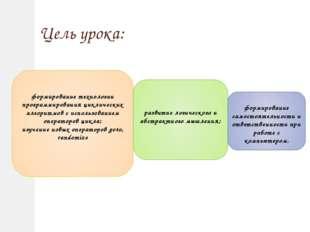 Цель урока: формирование технологии программирования циклических алгоритмов с