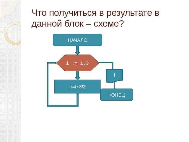 Что получиться в результате в данной блок – схеме? НАЧАЛО i := 1,3 i:=i+3/2 i...