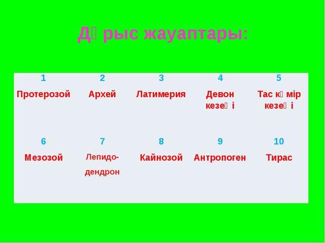 Дұрыс жауаптары: 1 Протерозой2 Архей3 Латимерия4 Девон кезеңі5 Тас көмір...