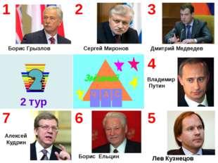 Сергей Миронов Владимир Путин Лев Кузнецов 2 тур Борис Грызлов Алексей Кудри