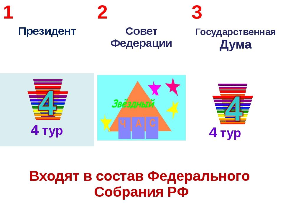 4 тур 4 тур 1 Президент 2 Совет Федерации 3 ГосударственнаяДума Входят в сос...