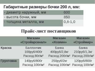 Габаритные размеры бочки 200 л, мм: Прайс-лист поставщиков  Магазин «Стройар