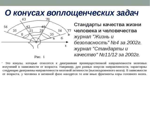 О конусах воплощенческих задач Это конусы, которые относятся к диаграммам пре...
